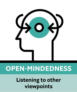 Openmindedness for competitions