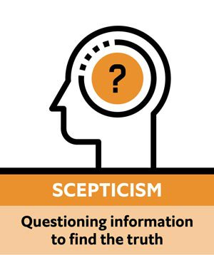 Scepticism for competitions