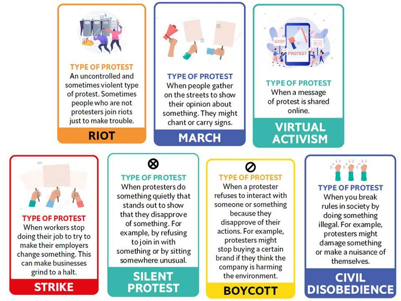 types of protest.jpg